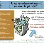 Electronic Waste Safe Disposal Opportunity